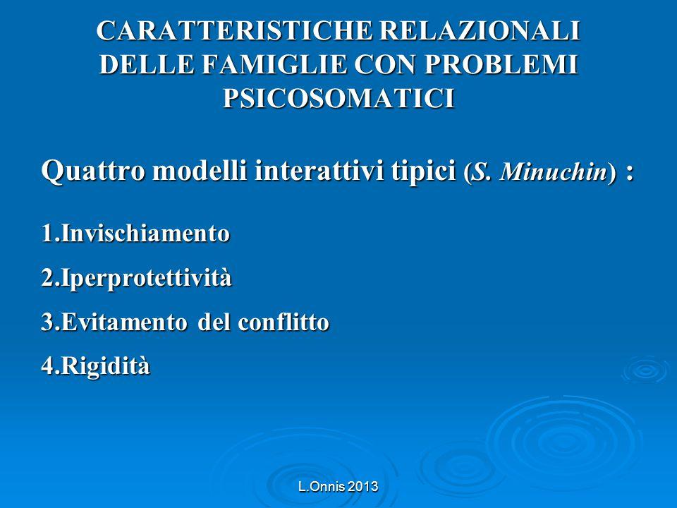 L.Onnis 2013 CARATTERISTICHE RELAZIONALI DELLE FAMIGLIE CON PROBLEMI PSICOSOMATICI Quattro modelli interattivi tipici (S. Minuchin) : 1.Invischiamento