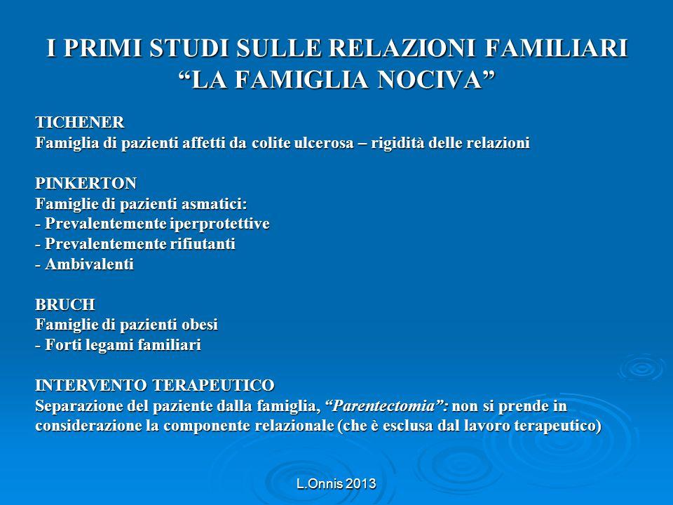 """L.Onnis 2013 I PRIMI STUDI SULLE RELAZIONI FAMILIARI """"LA FAMIGLIA NOCIVA"""" TICHENER Famiglia di pazienti affetti da colite ulcerosa – rigidità delle re"""