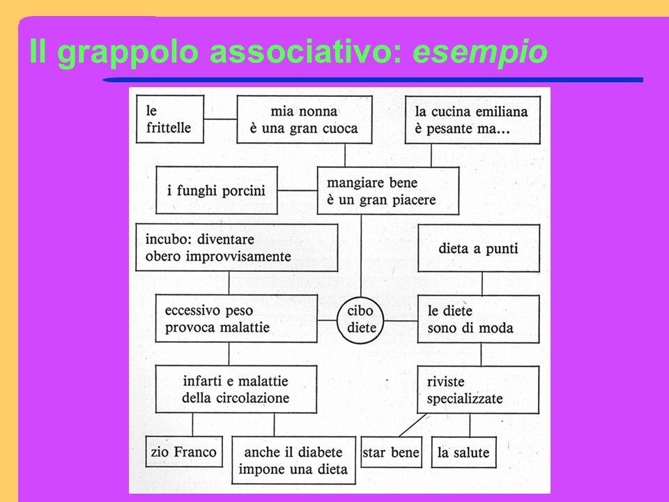 Lo scritto generato dal flusso di scrittura spesso non ha una struttura; i legami tra le idee non sono espliciti; compaiono ripetizioni o sono omesse spiegazioni fondamentali; talora il testo è costituito da brevi frasi, talaltra da lunghi e complessi periodi.