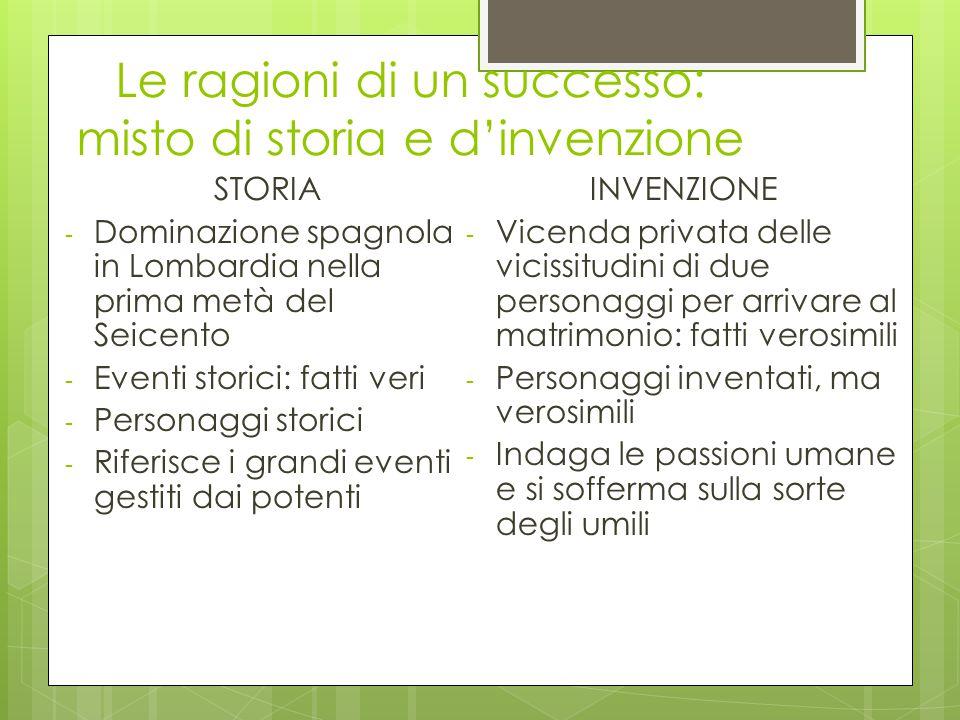 Le ragioni di un successo: misto di storia e d'invenzione STORIA - Dominazione spagnola in Lombardia nella prima metà del Seicento - Eventi storici: f