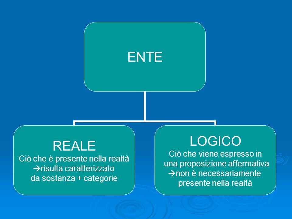 ENTE REALE Ciò che è presente nella realtà  risulta caratterizzato da sostanza + categorie LOGICO Ciò che viene espresso in una proposizione affermat