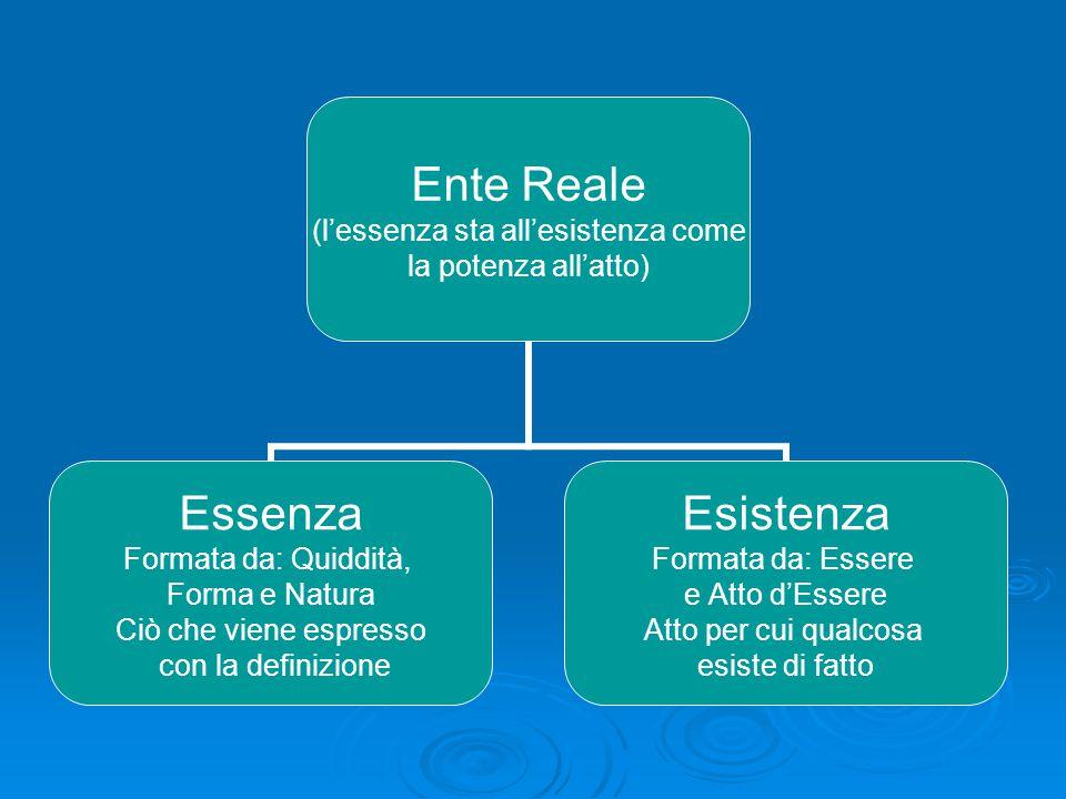 Ente Reale (l'essenza sta all'esistenza come la potenza all'atto) Essenza Formata da: Quiddità, Forma e Natura Ciò che viene espresso con la definizio