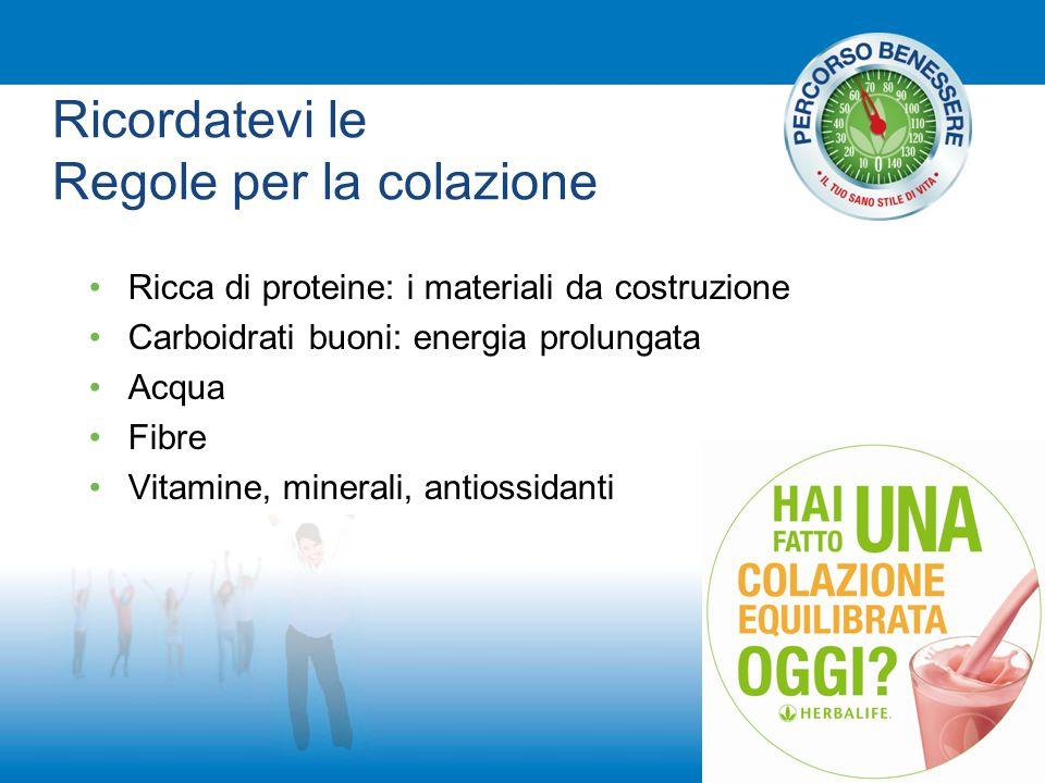 Ricordatevi le Regole per la colazione Ricca di proteine: i materiali da costruzione Carboidrati buoni: energia prolungata Acqua Fibre Vitamine, miner