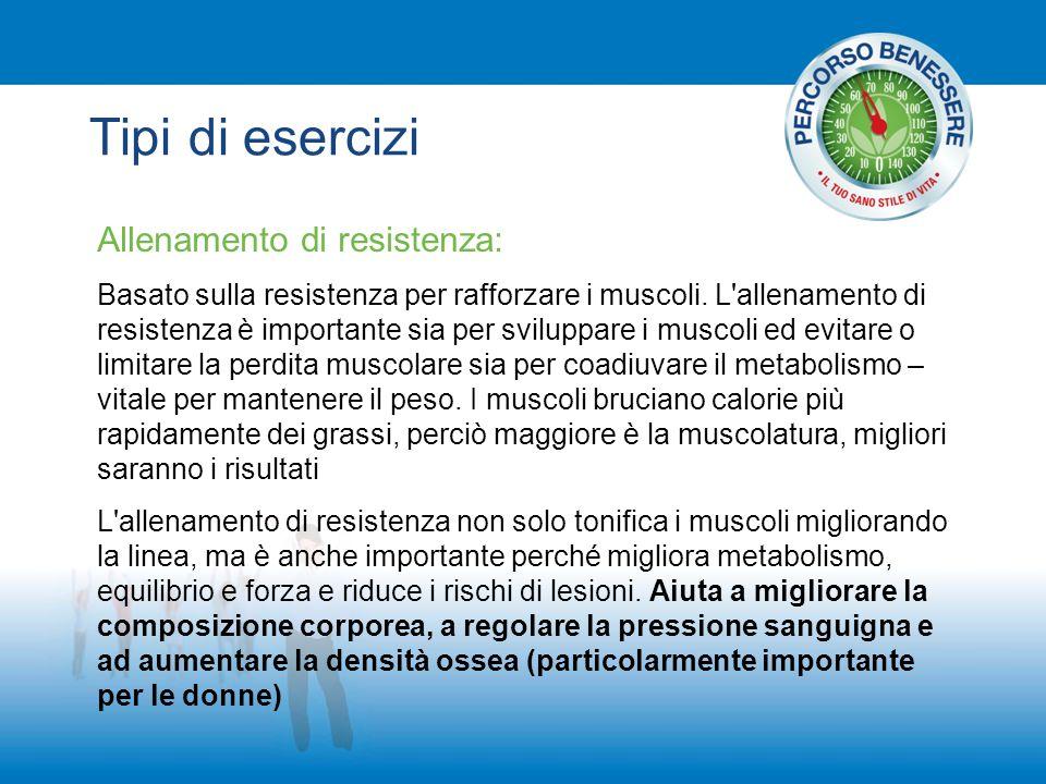 Tipi di esercizi Allenamento di resistenza: Basato sulla resistenza per rafforzare i muscoli. L'allenamento di resistenza è importante sia per svilupp