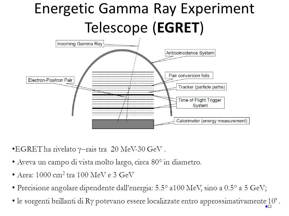 Energetic Gamma Ray Experiment Telescope (EGRET) 12 EGRET ha rivelato  rais tra 20 MeV-30 GeV. Aveva un campo di vista molto largo, circa 80° in dia