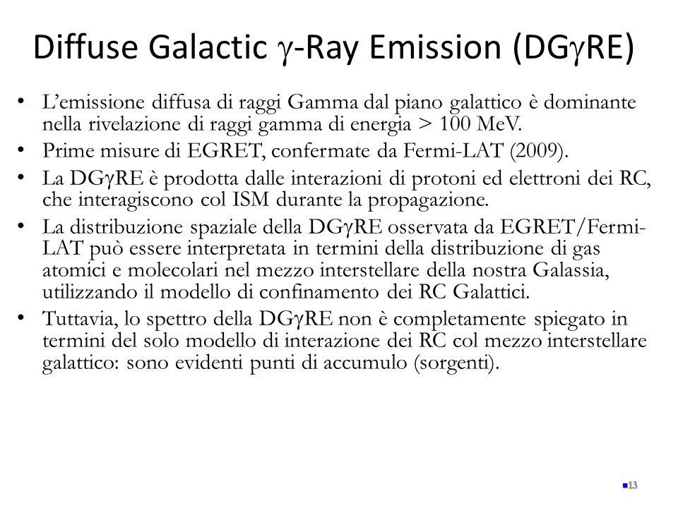 Diffuse Galactic  -Ray Emission (DG  RE) L'emissione diffusa di raggi Gamma dal piano galattico è dominante nella rivelazione di raggi gamma di ener