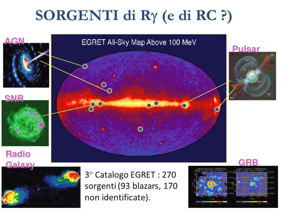 14 SORGENTI di R  (e di RC ?) 3 o Catalogo EGRET : 270 sorgenti (93 blazars, 170 non identificate).