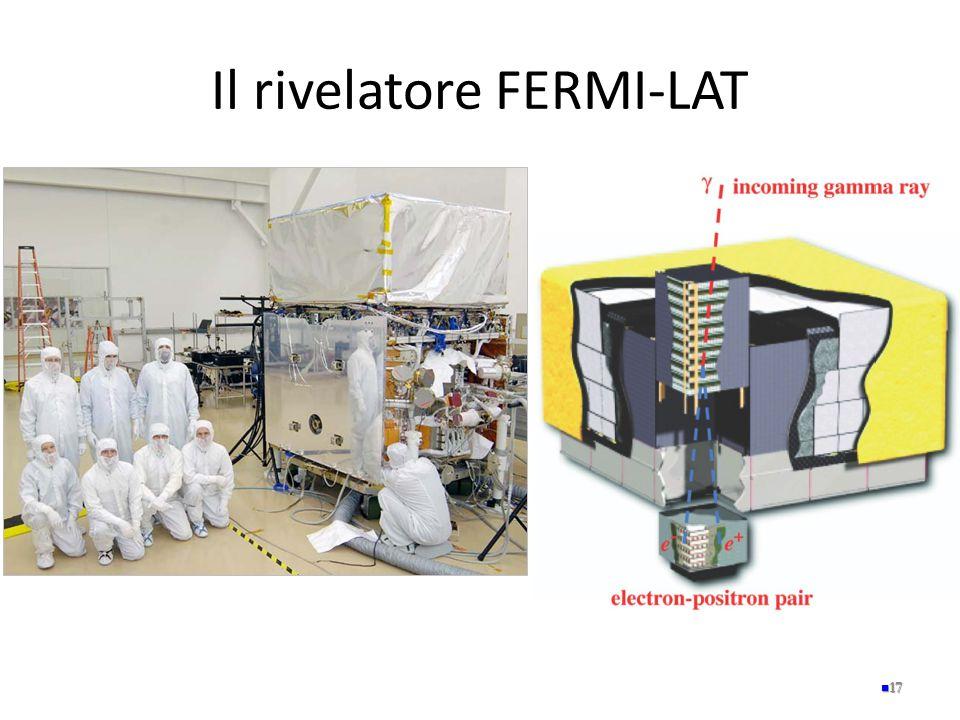 Il rivelatore FERMI-LAT 17