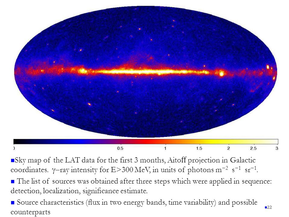 22 Sky map of the LAT data for the first 3 months, Aito ff projection in Galactic coordinates.