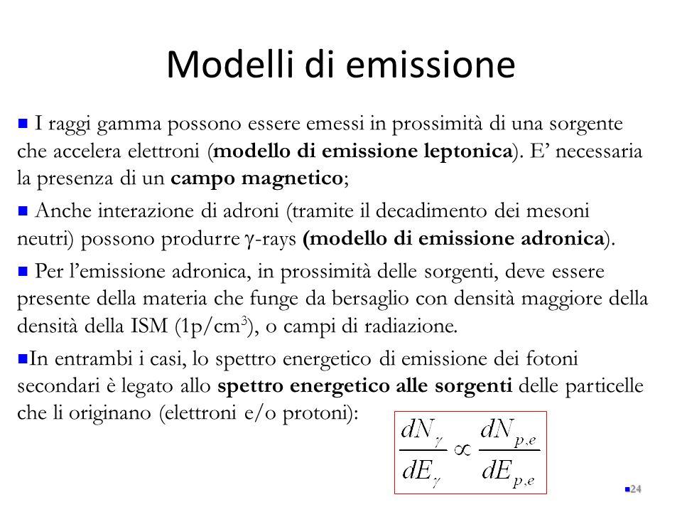 Modelli di emissione 24 I raggi gamma possono essere emessi in prossimità di una sorgente che accelera elettroni (modello di emissione leptonica). E'