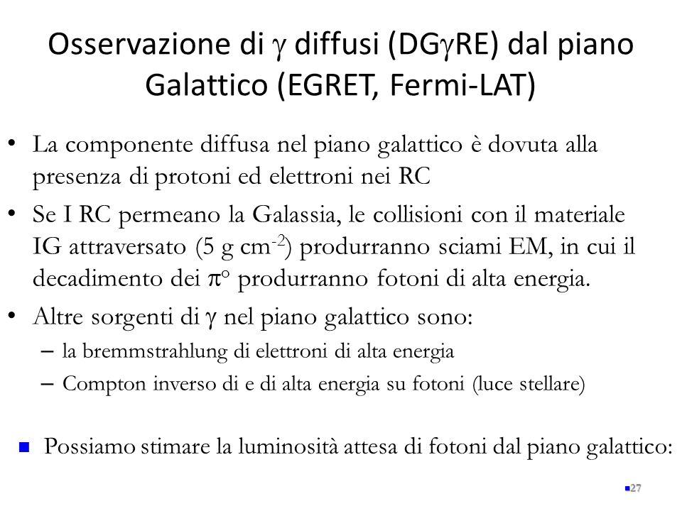 Osservazione di  diffusi (DG  RE) dal piano Galattico (EGRET, Fermi-LAT) La componente diffusa nel piano galattico è dovuta alla presenza di protoni