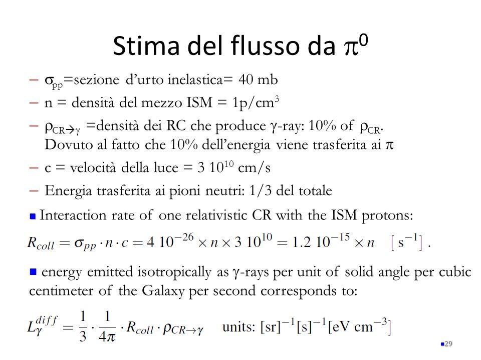 Stima del flusso da  0 29 –  pp =sezione d'urto inelastica= 40 mb – n = densità del mezzo ISM = 1p/cm 3 –  CR   =densità dei RC che produce  -ra