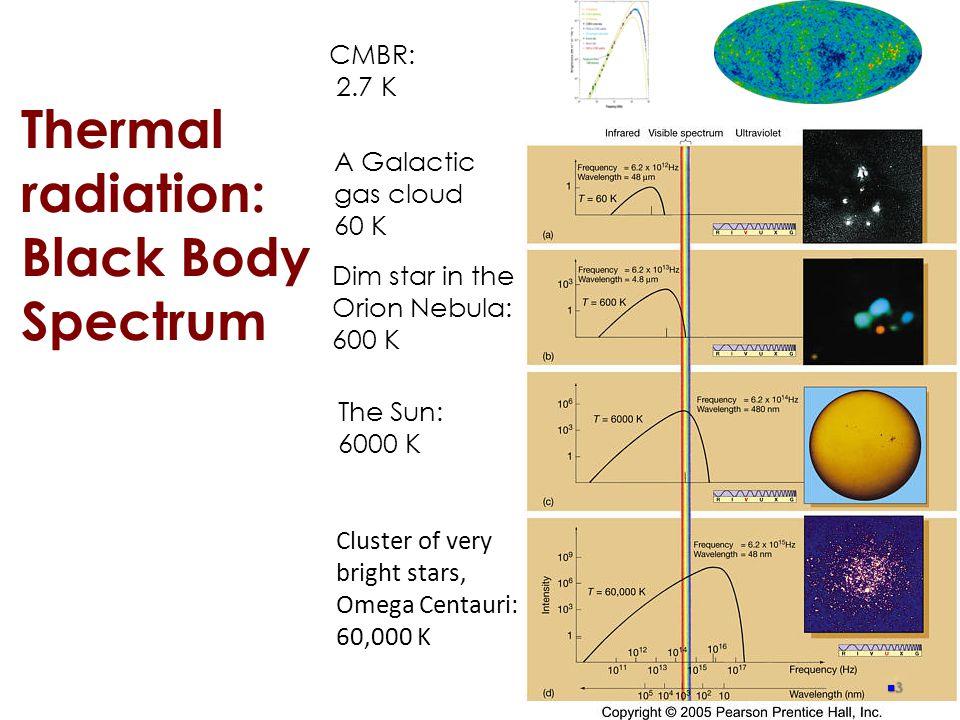 Modelli di emissione 24 I raggi gamma possono essere emessi in prossimità di una sorgente che accelera elettroni (modello di emissione leptonica).