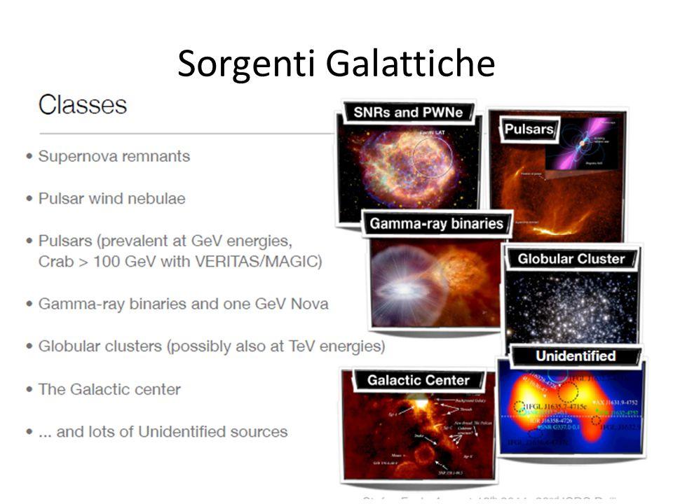 Sorgenti Galattiche 37