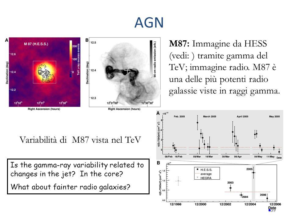 39 M87: Immagine da HESS (vedi: ) tramite gamma del TeV; immagine radio. M87 è una delle più potenti radio galassie viste in raggi gamma. Variabilità