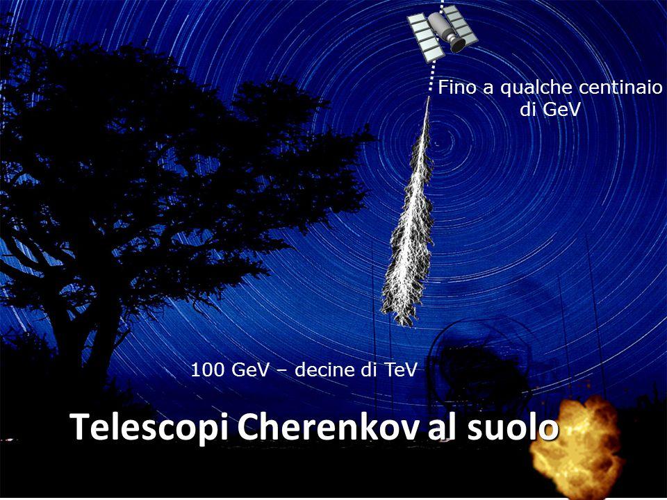 Satelliti 8 Fino a qualche centinaio di GeV Telescopi Cherenkov al suolo 100 GeV – decine di TeV