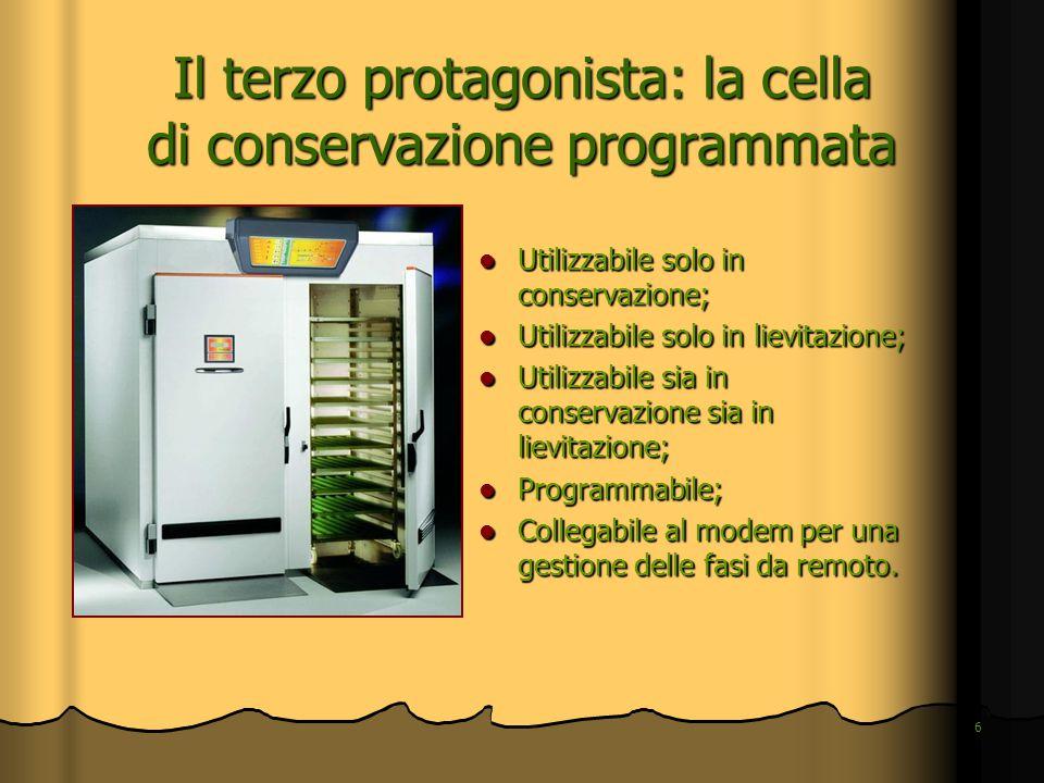 6 Il terzo protagonista: la cella di conservazione programmata Utilizzabile solo in conservazione; Utilizzabile solo in conservazione; Utilizzabile solo in lievitazione; Utilizzabile solo in lievitazione; Utilizzabile sia in conservazione sia in lievitazione; Utilizzabile sia in conservazione sia in lievitazione; Programmabile; Programmabile; Collegabile al modem per una gestione delle fasi da remoto.