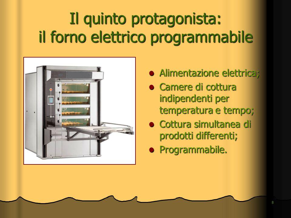 8 Il quinto protagonista: il forno elettrico programmabile Alimentazione elettrica; Alimentazione elettrica; Camere di cottura indipendenti per temperatura e tempo; Camere di cottura indipendenti per temperatura e tempo; Cottura simultanea di prodotti differenti; Cottura simultanea di prodotti differenti; Programmabile.