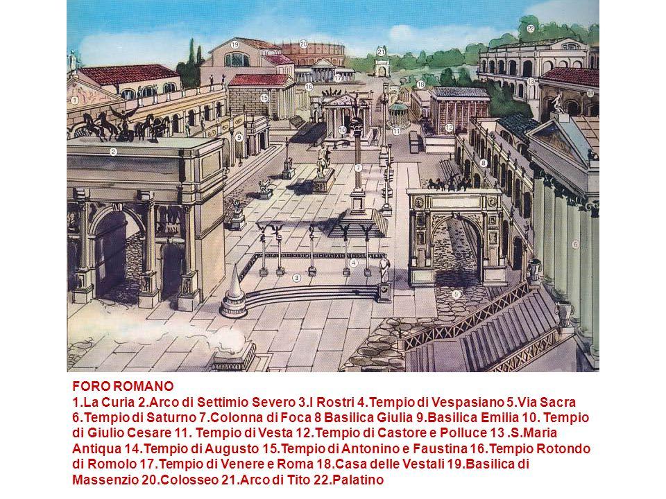 FORO ROMANO 1.La Curia 2.Arco di Settimio Severo 3.I Rostri 4.Tempio di Vespasiano 5.Via Sacra 6.Tempio di Saturno 7.Colonna di Foca 8 Basilica Giulia 9.Basilica Emilia 10.