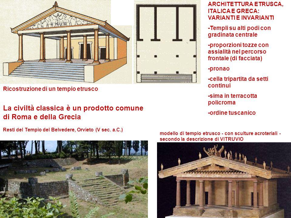 Resti del Tempio del Belvedere, Orvieto (V sec. a.C.) Ricostruzione di un tempio etrusco modello di tempio etrusco - con sculture acroteriali - second