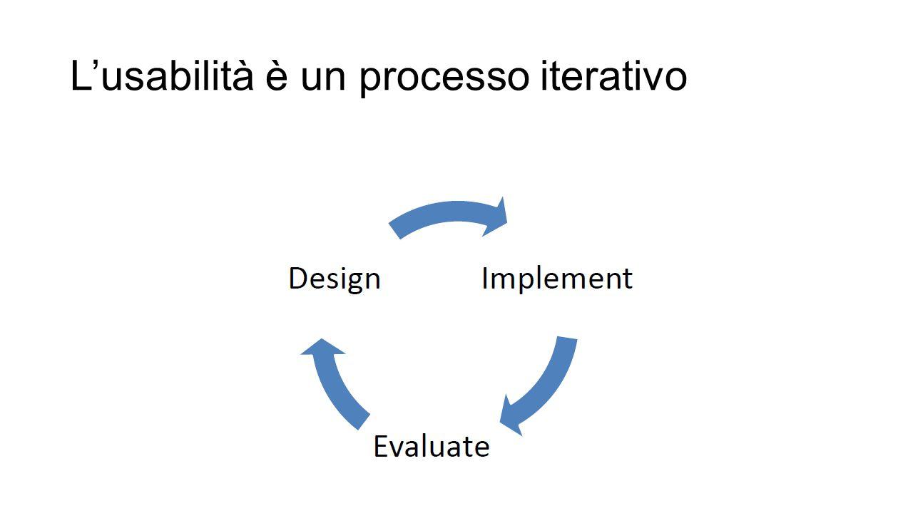 L'usabilità è un processo iterativo