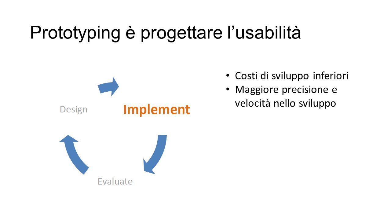 Prototyping è progettare l'usabilità Costi di sviluppo inferiori Maggiore precisione e velocità nello sviluppo