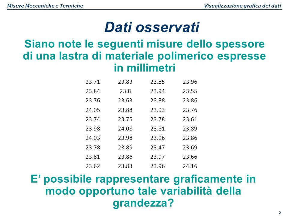3 Misure Meccaniche e Termiche Visualizzazione grafica dei dati Dispersione dei dati I dati vengono rappresentati nella loro variabilità