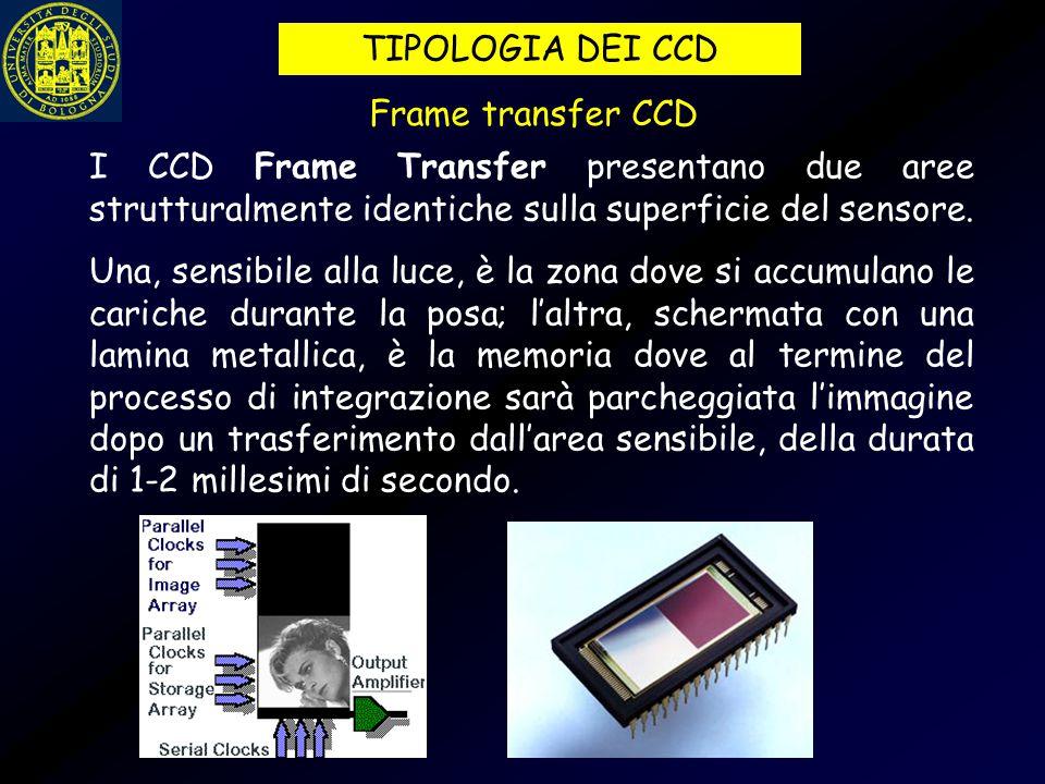I CCD Frame Transfer presentano due aree strutturalmente identiche sulla superficie del sensore. Una, sensibile alla luce, è la zona dove si accumulan