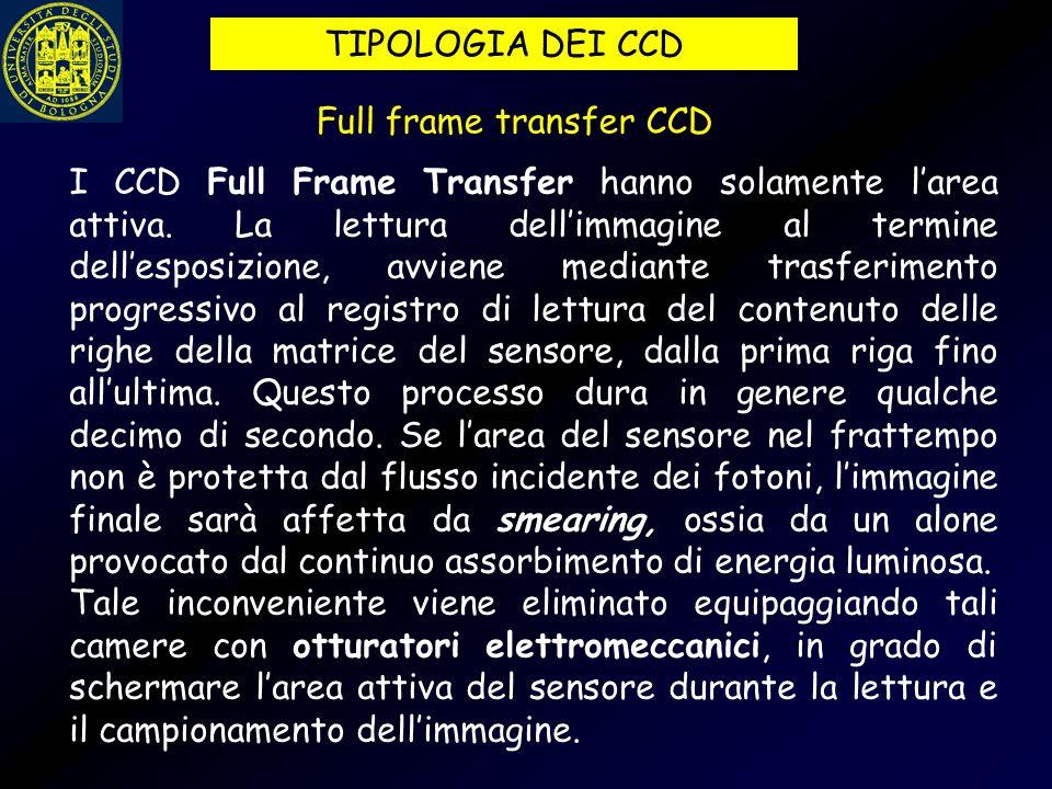 Full frame transfer CCD I CCD Full Frame Transfer hanno solamente l'area attiva. La lettura dell'immagine al termine dell'esposizione, avviene mediant