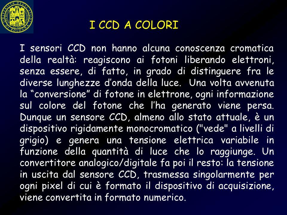 I CCD A COLORI I sensori CCD non hanno alcuna conoscenza cromatica della realtà: reagiscono ai fotoni liberando elettroni, senza essere, di fatto, in