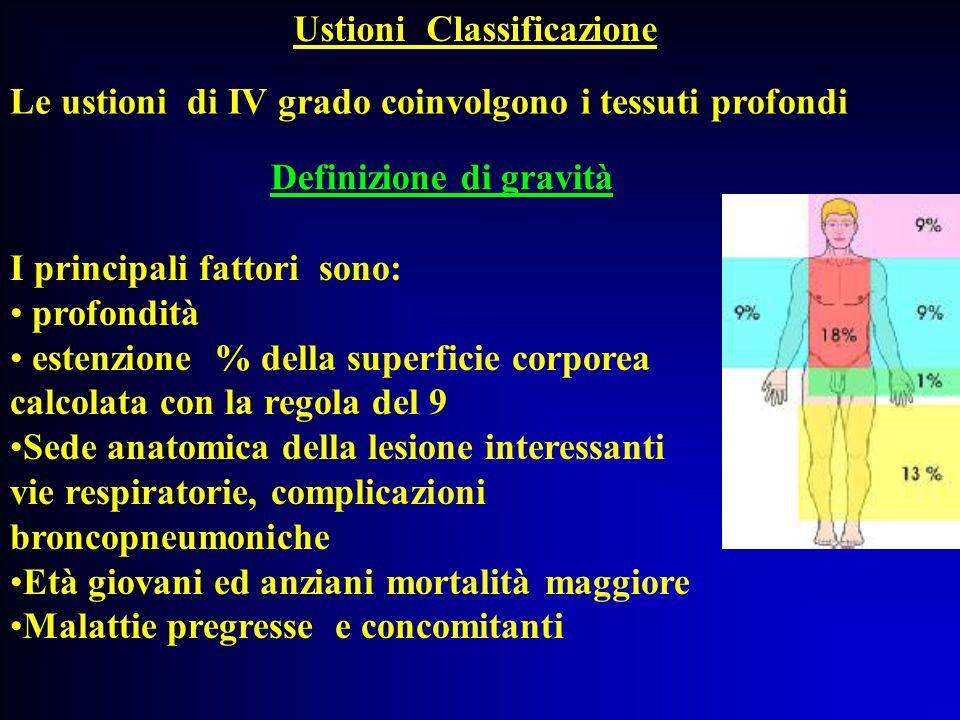 Le ustioni di IV grado coinvolgono i tessuti profondi Ustioni Classificazione Definizione di gravità I principali fattori sono: profondità estenzione