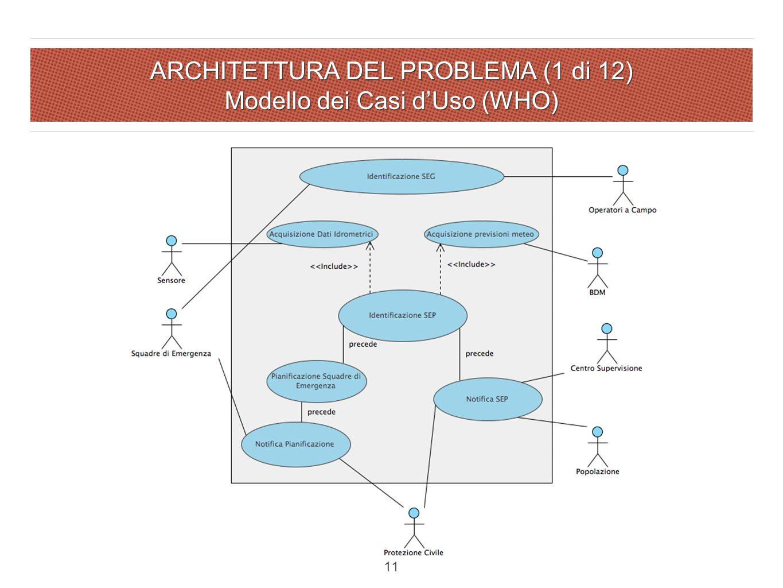 ARCHITETTURA DEL PROBLEMA (1 di 12) Modello dei Casi d'Uso (WHO) 11