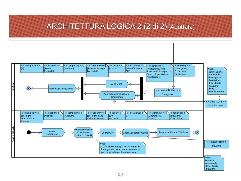ARCHITETTURA LOGICA 2 (2 di 2) ARCHITETTURA LOGICA 2 (2 di 2) (Adottata) 30