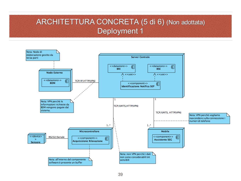 ARCHITETTURA CONCRETA (5 di 6) (Non adottata) Deployment 1 39