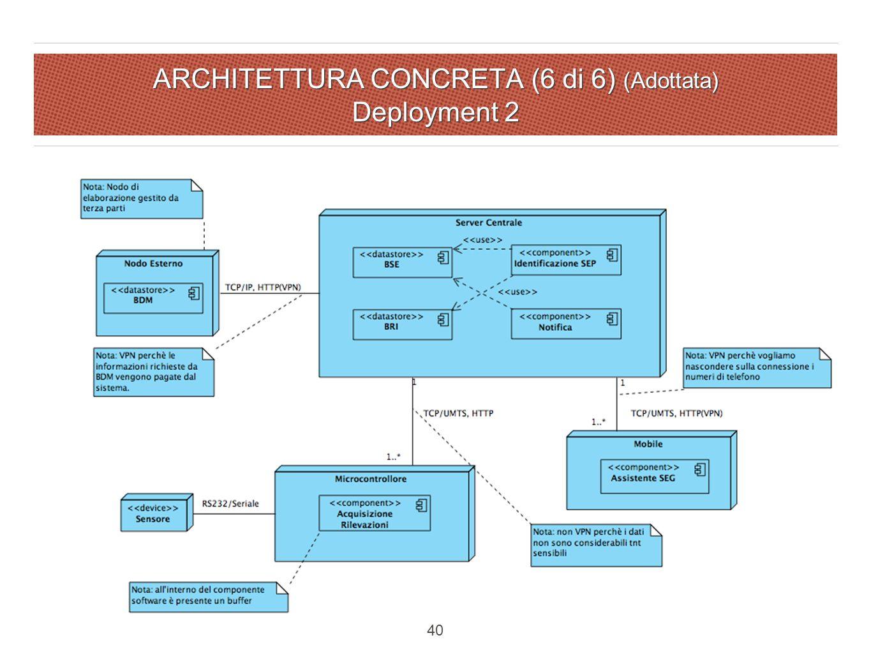 ARCHITETTURA CONCRETA (6 di 6) (Adottata) Deployment 2 40