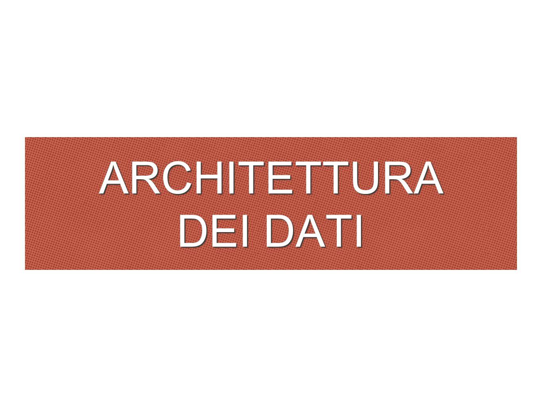 ARCHITETTURA DEI DATI