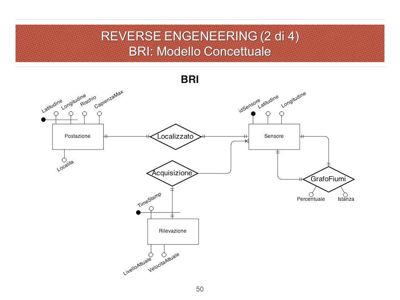 REVERSE ENGENEERING (2 di 4) BRI: Modello Concettuale 50