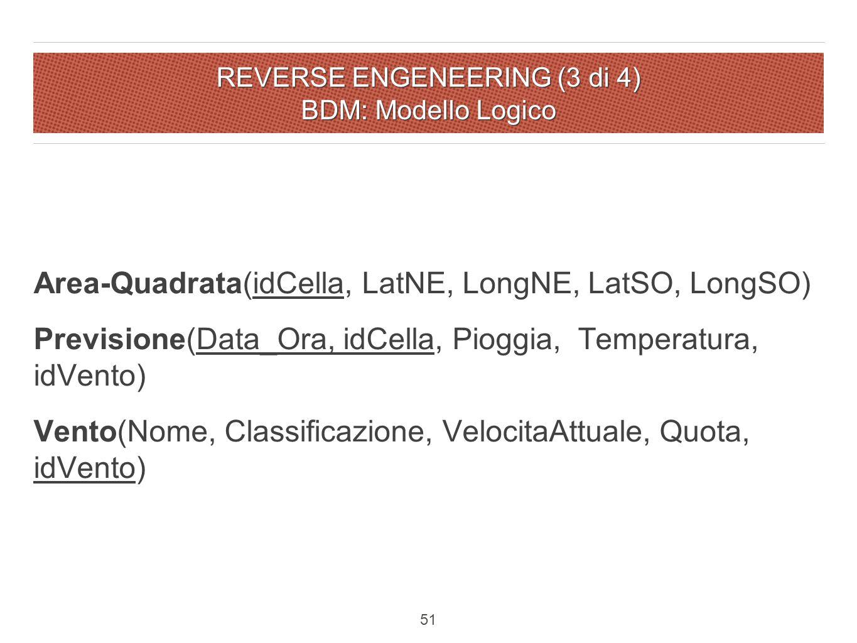 REVERSE ENGENEERING (3 di 4) BDM: Modello Logico Area-Quadrata(idCella, LatNE, LongNE, LatSO, LongSO) Previsione(Data_Ora, idCella, Pioggia, Temperatura, idVento) Vento(Nome, Classificazione, VelocitaAttuale, Quota, idVento) 51