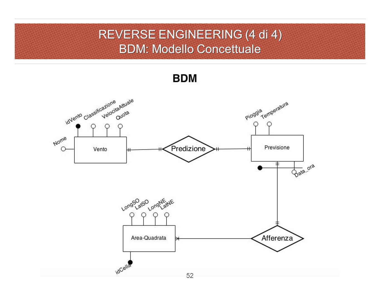 REVERSE ENGINEERING (4 di 4) BDM: Modello Concettuale 52