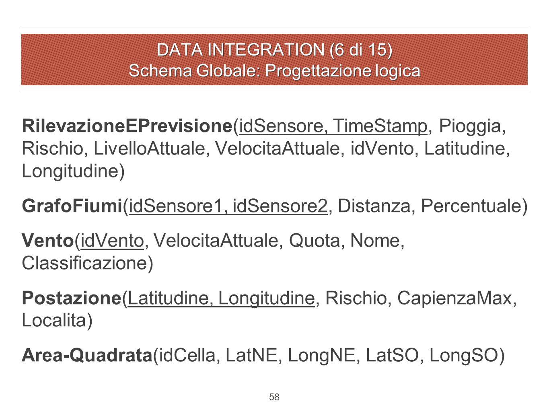 DATA INTEGRATION (6 di 15) Schema Globale: Progettazione logica RilevazioneEPrevisione(idSensore, TimeStamp, Pioggia, Rischio, LivelloAttuale, VelocitaAttuale, idVento, Latitudine, Longitudine) GrafoFiumi(idSensore1, idSensore2, Distanza, Percentuale) Vento(idVento, VelocitaAttuale, Quota, Nome, Classificazione) Postazione(Latitudine, Longitudine, Rischio, CapienzaMax, Localita) Area-Quadrata(idCella, LatNE, LongNE, LatSO, LongSO) 58