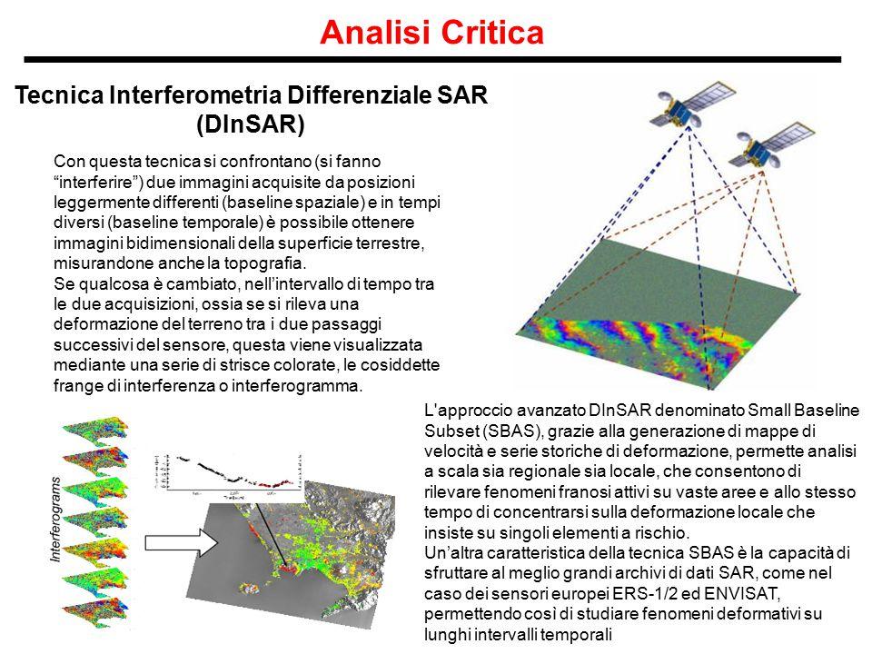 """Analisi Critica Con questa tecnica si confrontano (si fanno """"interferire"""") due immagini acquisite da posizioni leggermente differenti (baseline spazia"""