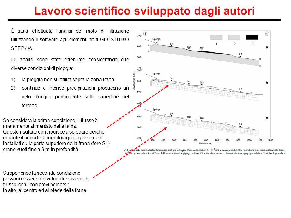 Lavoro scientifico sviluppato dagli autori É stata effettuata l'analisi del moto di filtrazione utilizzando il software agli elementi finiti GEOSTUDIO
