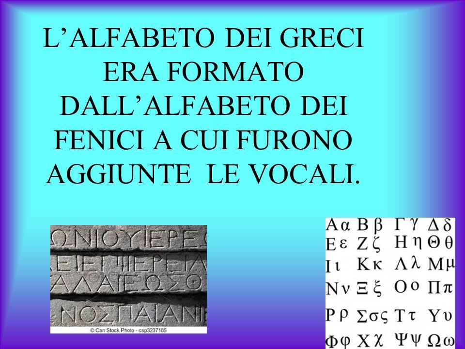 L'ALFABETO DEI GRECI ERA FORMATO DALL'ALFABETO DEI FENICI A CUI FURONO AGGIUNTE LE VOCALI.