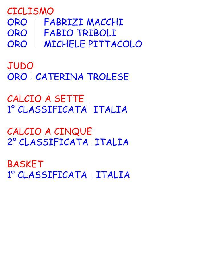 CICLISMO ORO FABRIZI MACCHI ORO FABIO TRIBOLI ORO MICHELE PITTACOLO JUDO ORO CATERINA TROLESE CALCIO A SETTE 1° CLASSIFICATA ITALIA CALCIO A CINQUE 2° CLASSIFICATA ITALIA BASKET 1° CLASSIFICATA ITALIA