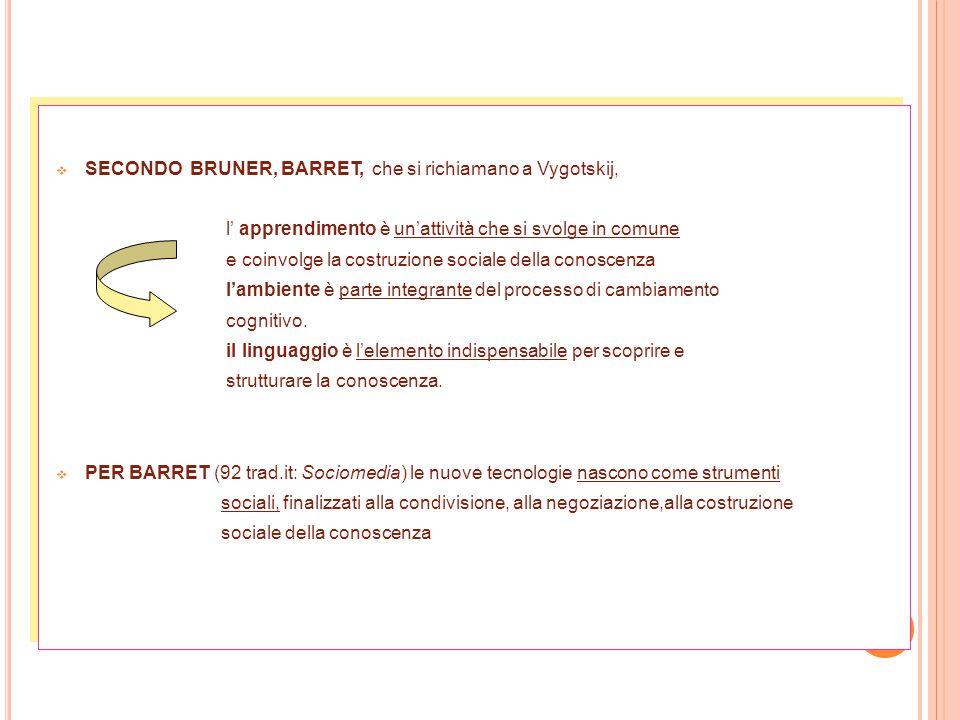  SECONDO BRUNER, BARRET, che si richiamano a Vygotskij, l' apprendimento è un'attività che si svolge in comune e coinvolge la costruzione sociale della conoscenza l'ambiente è parte integrante del processo di cambiamento cognitivo.