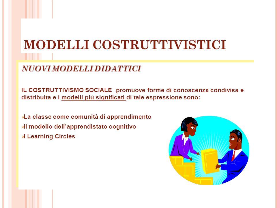 MODELLI COSTRUTTIVISTICI NUOVI MODELLI DIDATTICI IL COSTRUTTIVISMO SOCIALE promuove forme di conoscenza condivisa e distribuita e i modelli più significati di tale espressione sono:  La classe come comunità di apprendimento  Il modello dell'apprendistato cognitivo  I Learning Circles NUOVI MODELLI DIDATTICI IL COSTRUTTIVISMO SOCIALE promuove forme di conoscenza condivisa e distribuita e i modelli più significati di tale espressione sono:  La classe come comunità di apprendimento  Il modello dell'apprendistato cognitivo  I Learning Circles 13