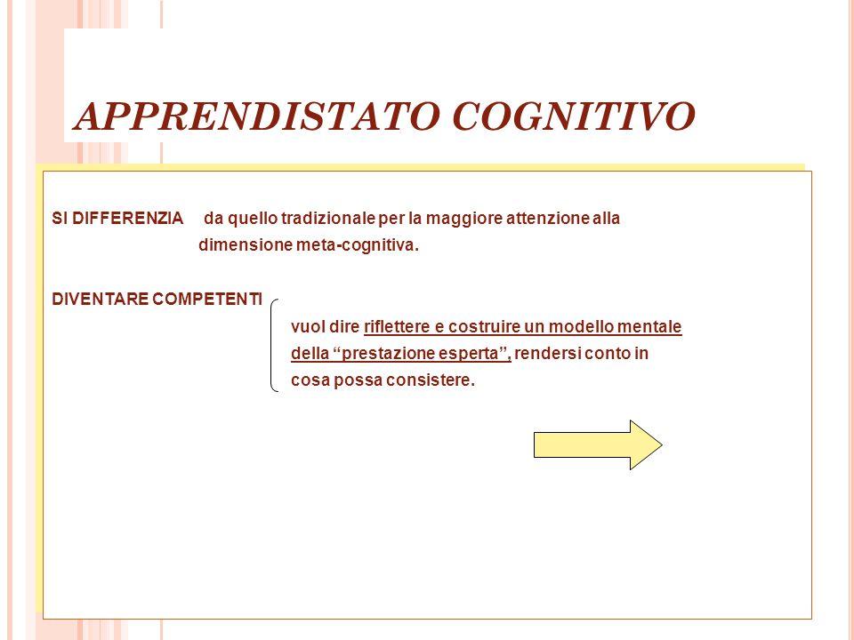 APPRENDISTATO COGNITIVO SI DIFFERENZIA da quello tradizionale per la maggiore attenzione alla dimensione meta-cognitiva.