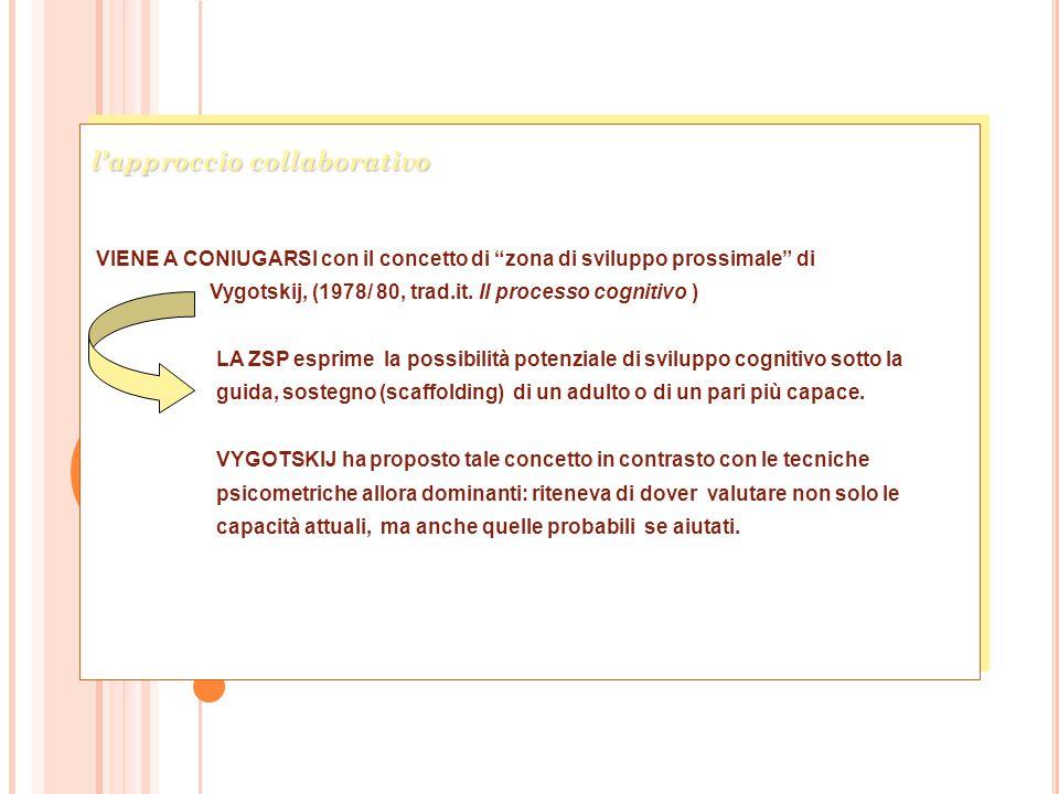 l'approccio collaborativo VIENE A CONIUGARSI con il concetto di zona di sviluppo prossimale di Vygotskij, (1978/ 80, trad.it.