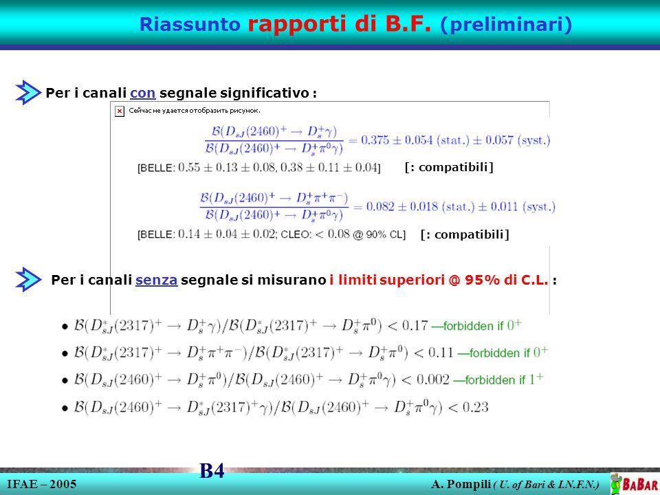 IFAE – 2005 A. Pompili ( U. of Bari & I.N.F.N.) B4 Riassunto rapporti di B.F.