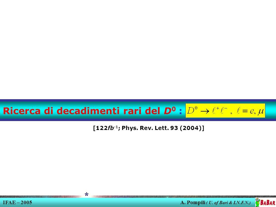 IFAE – 2005 A.Pompili ( U. of Bari & I.N.F.N.) B4 Riassunto rapporti di B.F.